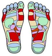 Rockville Podiatrist | Rockville Conditions | MD | Dr Ira M. Deming |